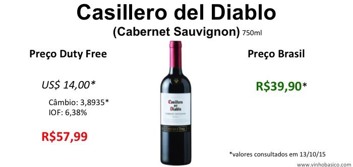 Casillero del diablo vinhobasico
