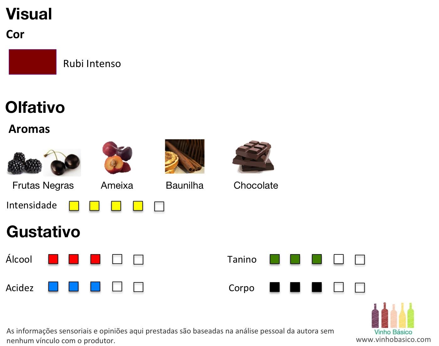 analise fleur du cap vinhobasico