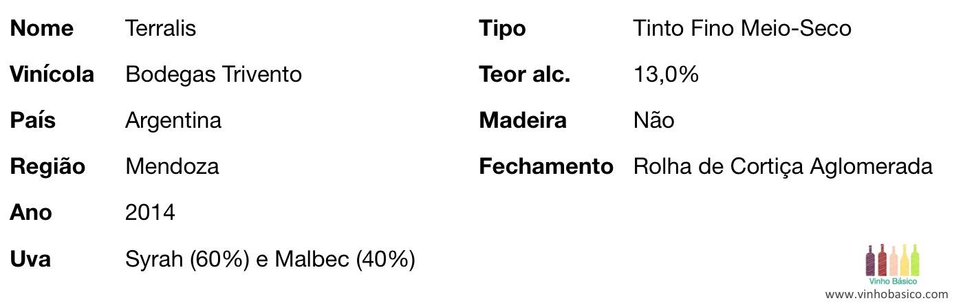 Info Terralis vinhobasico
