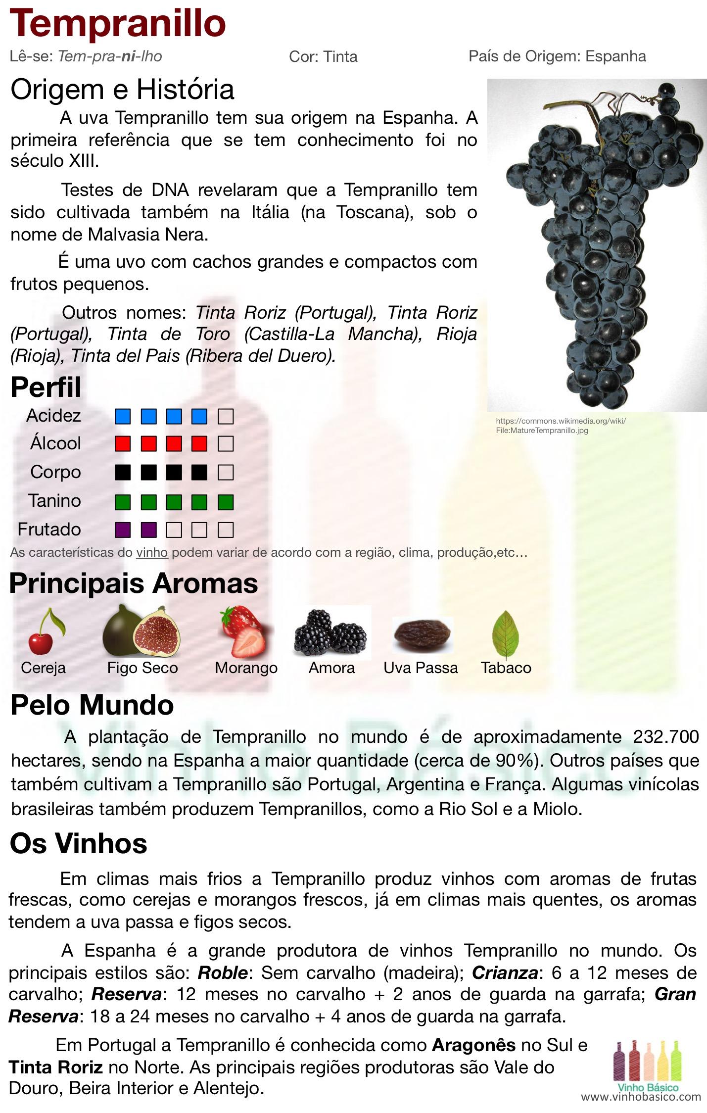 Tempranillho vinhobasico