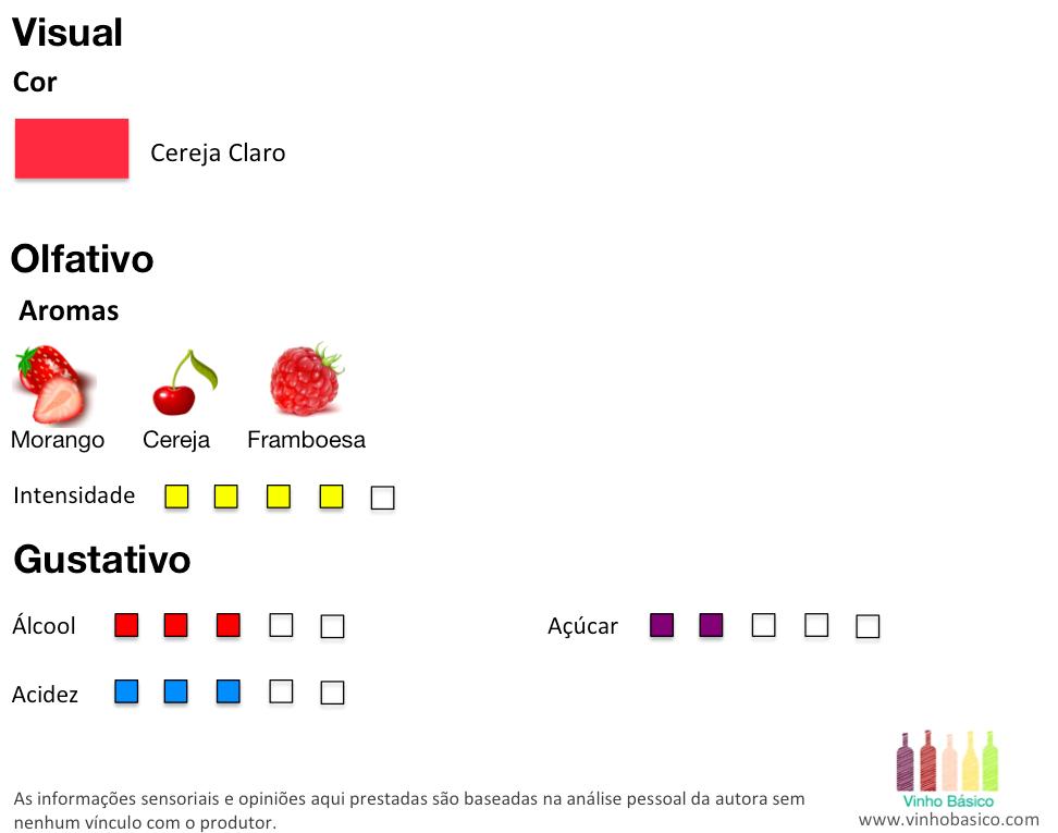 analise fausto de pizzato merlot rose vinhobasico