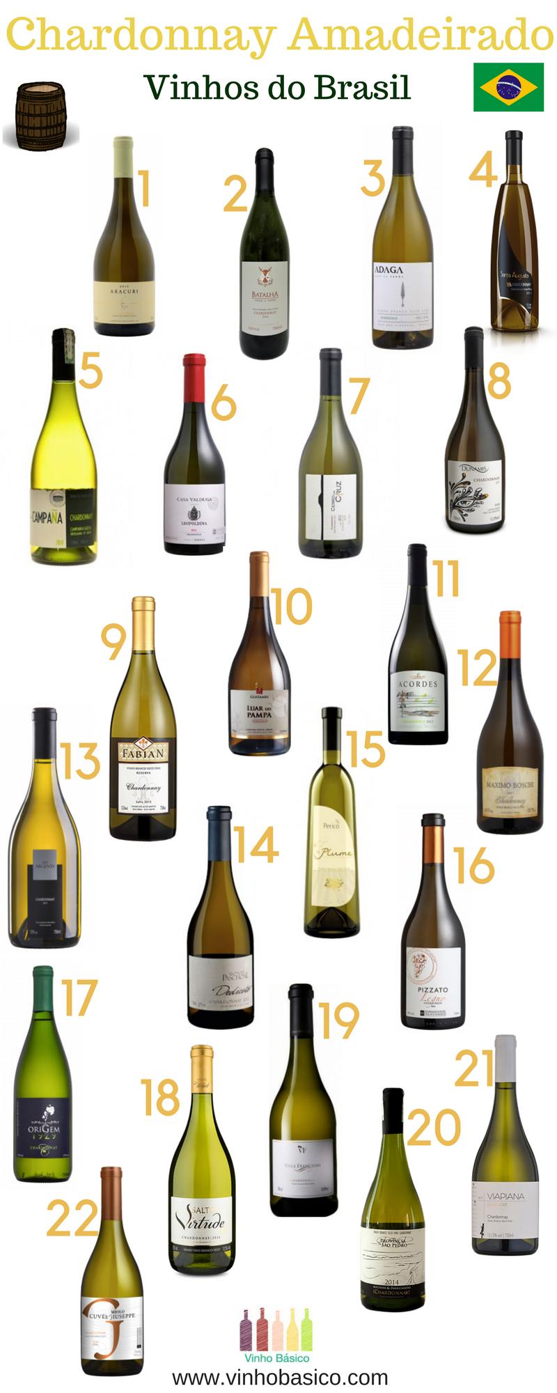 Chardonnay amadeirado vinhobasico