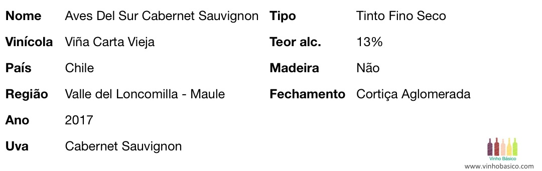 Informações_Aves del Sur Cabernet Sauvignon 2017