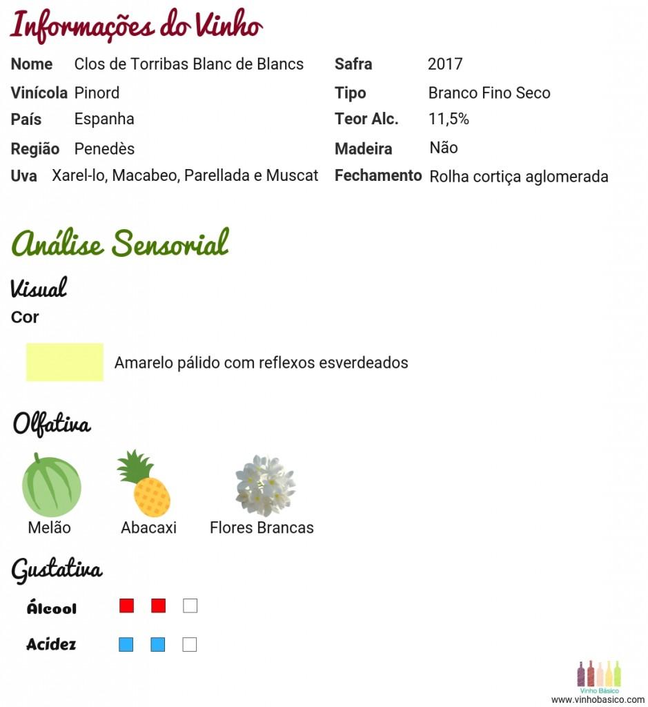 Clos de Torribas Blanc 2017 vinhobasico