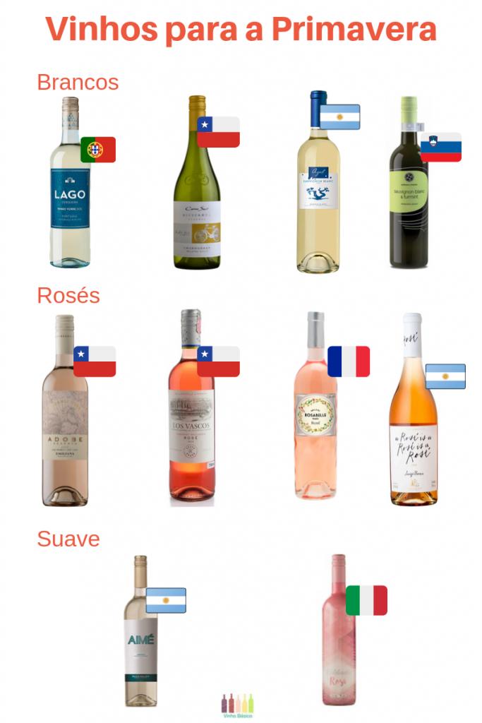 Vinhos para a Primavera vinhobasico